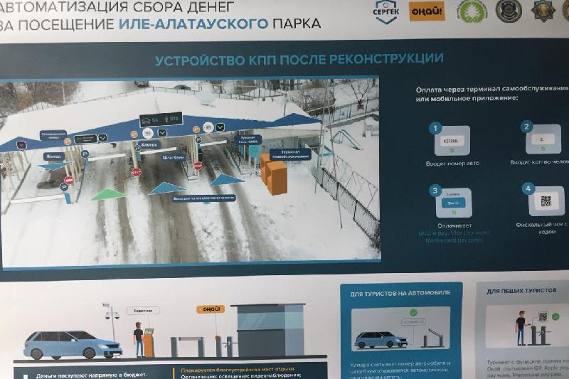 Терминалы самообслуживания появятся на въезде в Алмаарасанское ущелье