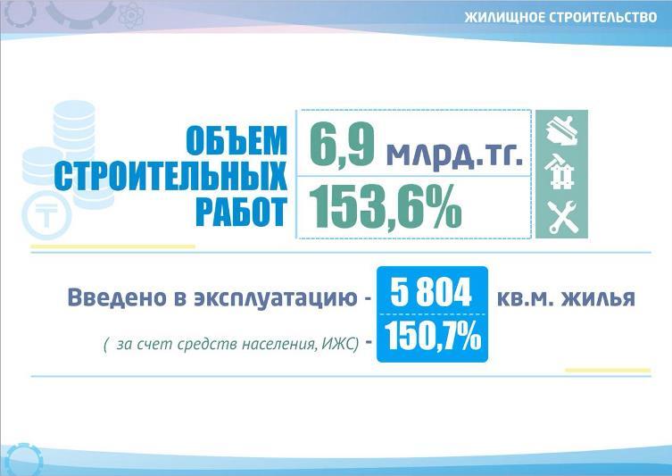 Откормочная площадка на 10 тысяч голов КРС появится в Акмолинской области