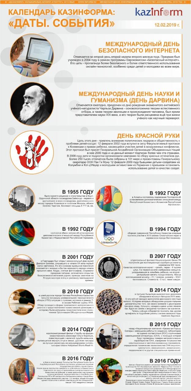 12 февраля. Календарь Казинформа «Даты. События»