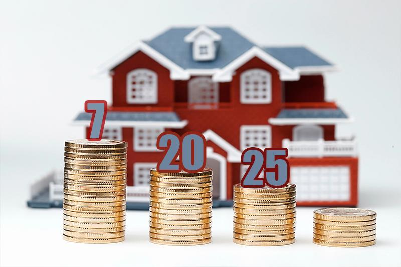 250 заявок в рамках программы «7-20-25» одобрили в Акмолинской области