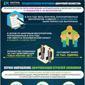 Государственная программа «Цифровой Казахстан»