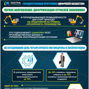 «Цифровой Казахстан». Первое направление: цифровизация отраслей экономики