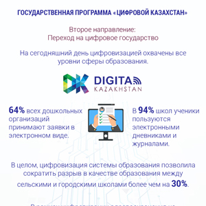 «Цифровой Казахстан». Второе направление: переход на цифровое государство