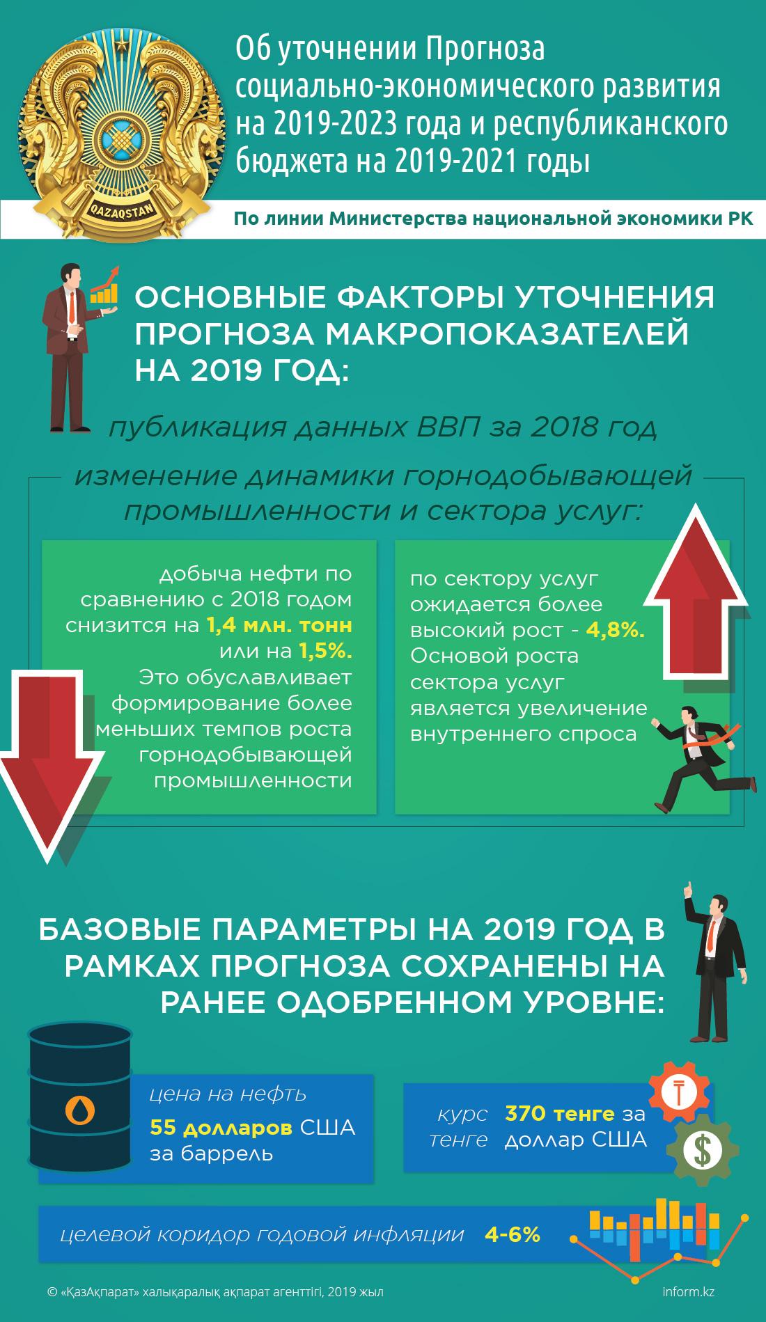 Об уточнении Прогноза социально-экономического развития на 2019-2023 года и республиканского бюджета на 2019-2021 годы. По линии Министерства национальной экономики РК