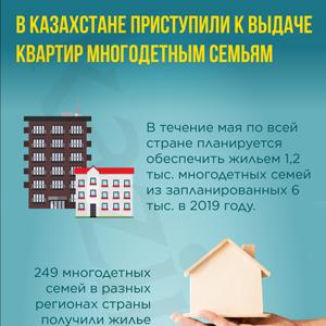 В Казахстане приступили к выдаче квартир многодетным семьям