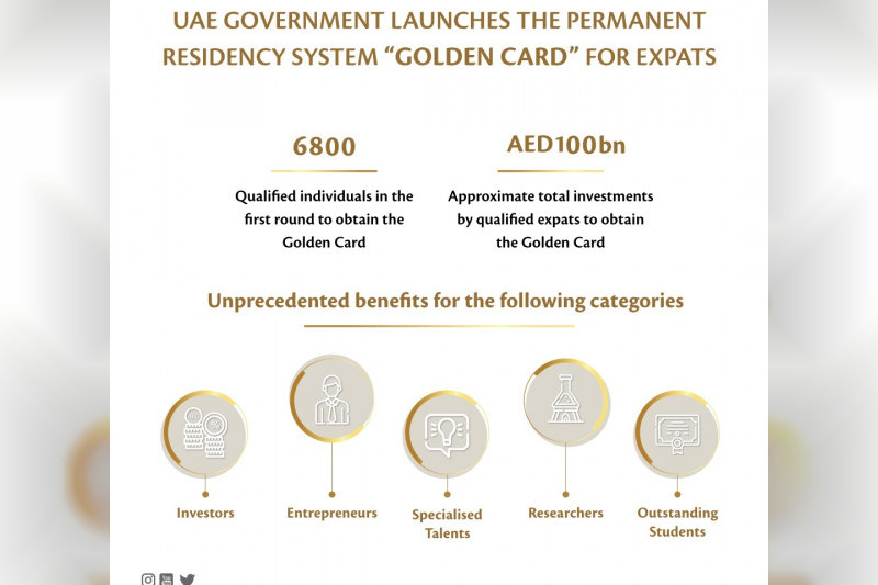 'Golden Card': Permanent residency system for UAE's expats launches
