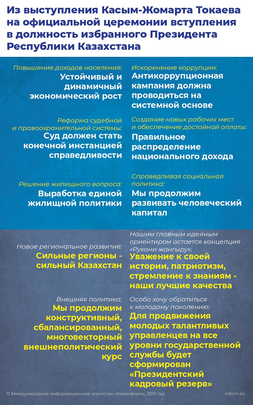 Из выступления Касым-Жомарта Токаева на официальной церемонии вступления в должность избранного Президента Республики Казахстана