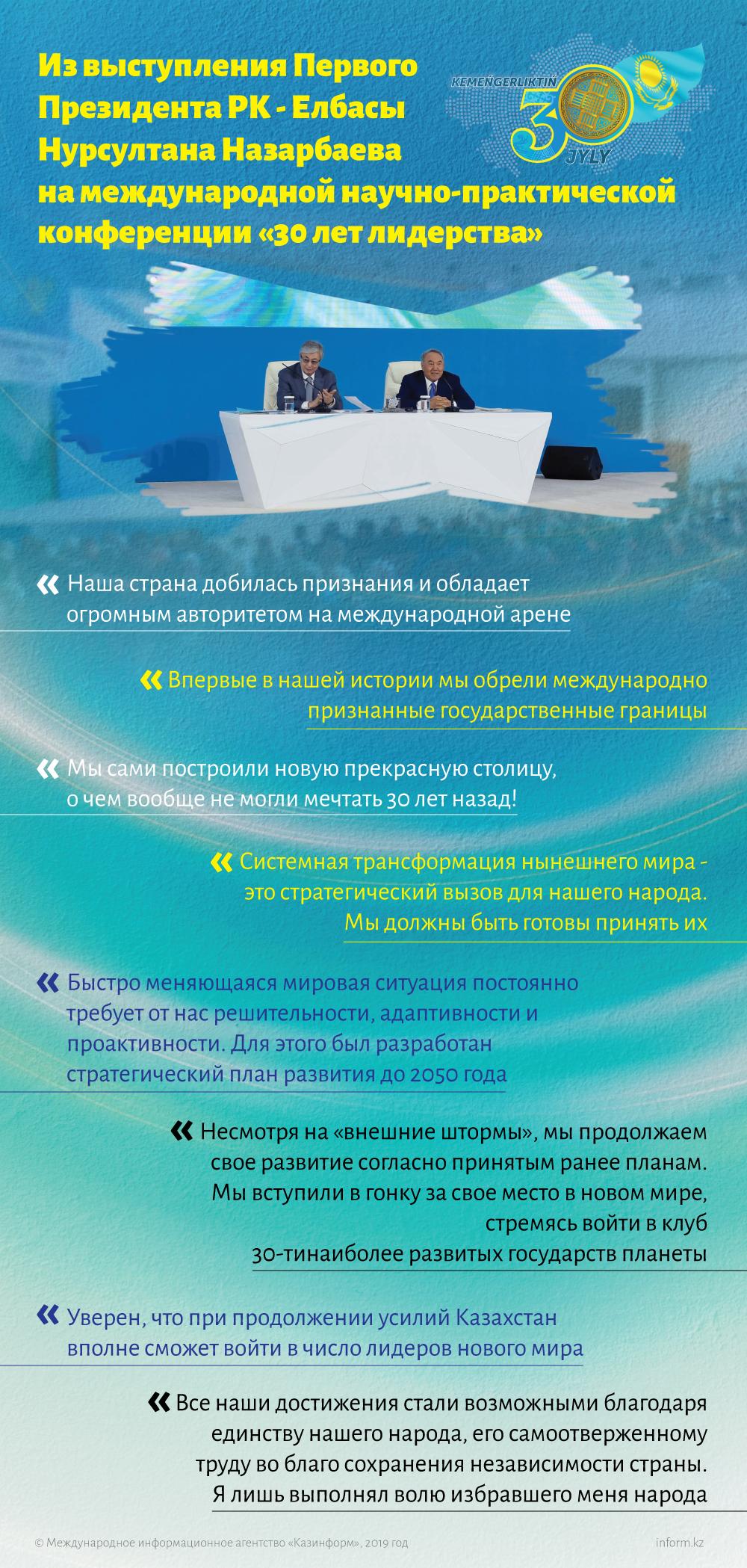 Из выступления Первого Президента РК - Елбасы Нурсултана Назарбаева на международной научно-практической конференции «30 лет лидерства»