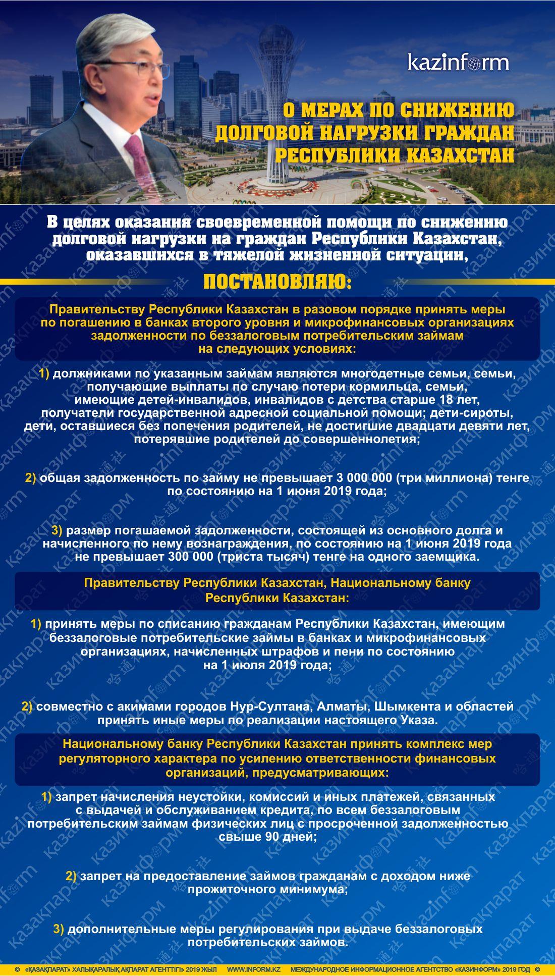 О мерах по снижению долговой нагрузки граждан Республики Казахстан
