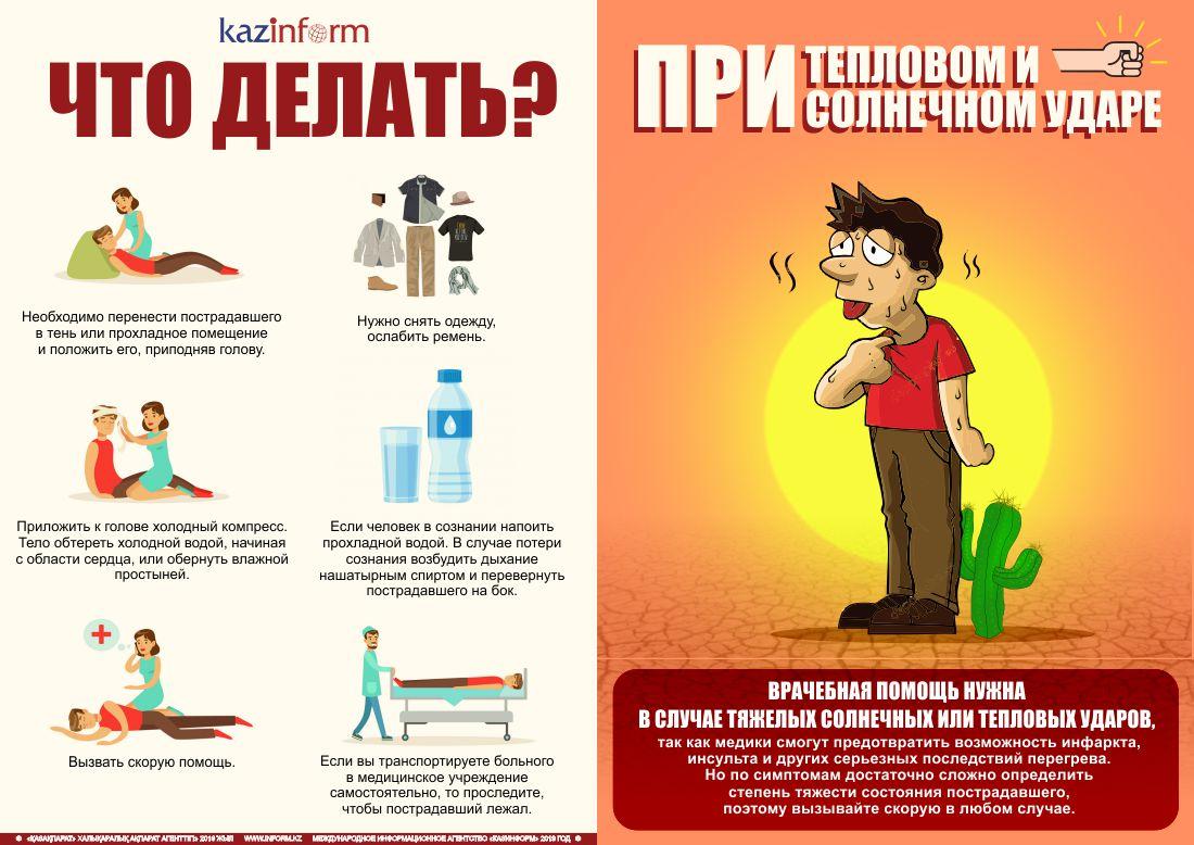 Что делать при тепловом и солнечном ударе