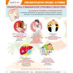 Если вам предстоит поездка  за границу: Медицинская страховка и лекарства