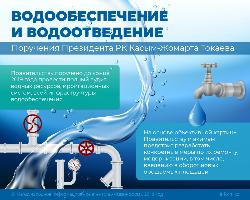 Водообеспечение и водоотведение. Поручения Президента РК Касым-Жомарта Токаева