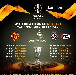 Еуропа лигасынындағы «Астана» ФК матчтарының билет бағасы