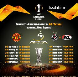 Стоимость билетов на матчи ФК «Астана» в рамках Лиги Европы