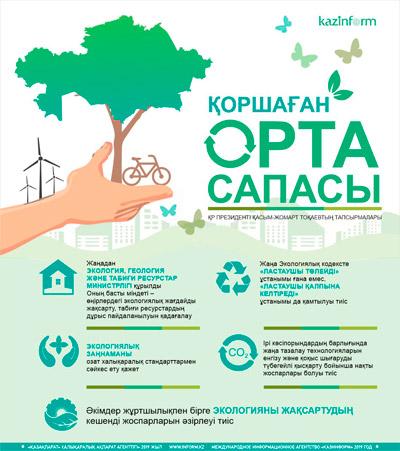 Қоршаған орта сапасы. ҚР Президенті Қасым-Жомарт Тоқаевтың тапсырмалары