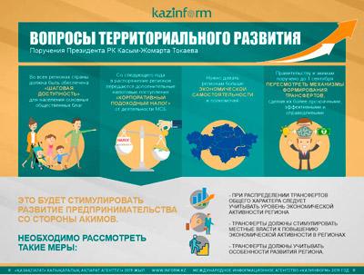 Вопросы территориального развития. Поручения Президента РК Касым-Жомарта Токаева