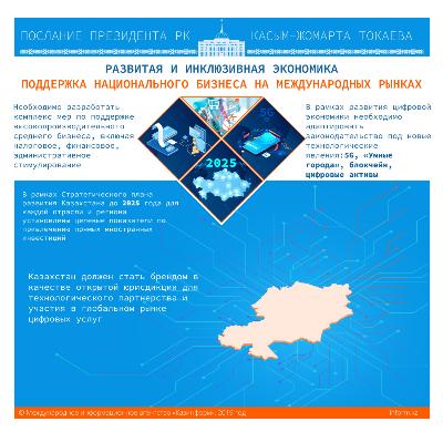 Послание Президента РК Касым-Жомарта Токаева  Поддержка национального бизнеса на международных рынках