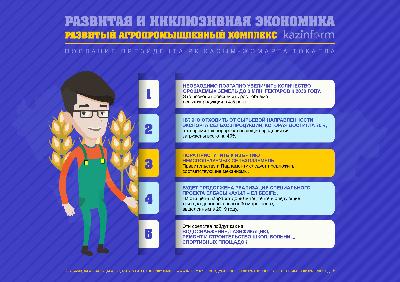 Развитый агропромышленный комплекс. Послание Президента РК Касым-Жомарта Токаева