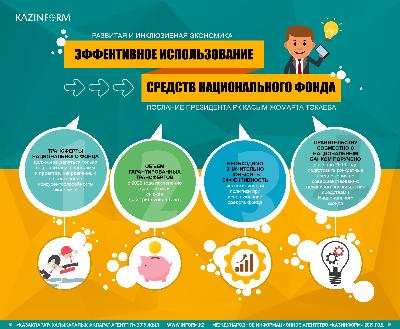 Послание Президента РК Касым-Жомарта Токаева. Эффективное использование средств Национального фонда