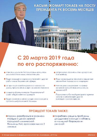 Касым-Жомарт Токаев на посту Президента 8 месяцев