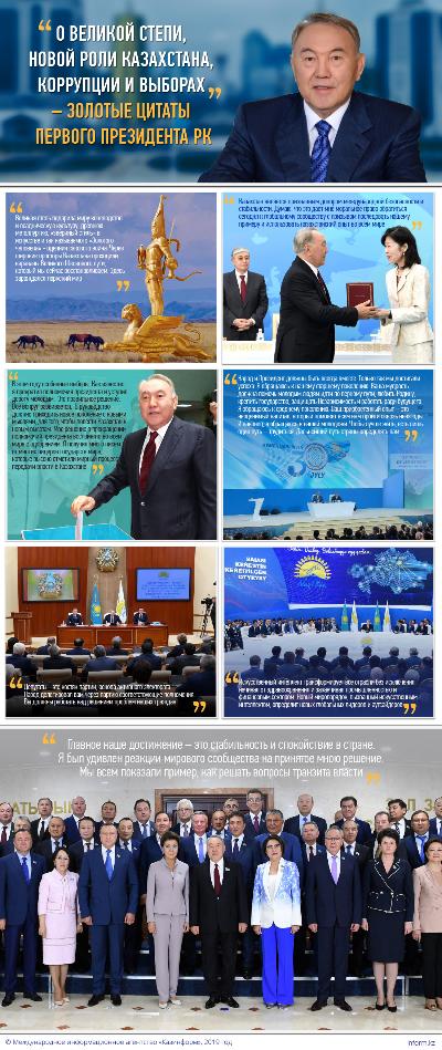 Золотые цитаты Первого Президента РК