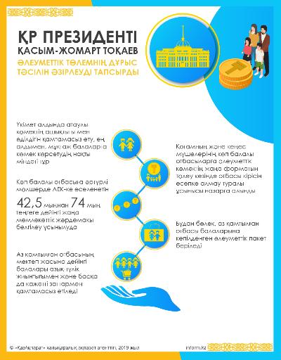 ҚР Президенті Қасым-Жомарт Тоқаев әлеуметтік төлемнің дұрыс тәсілін әзірлеуді тапсырды