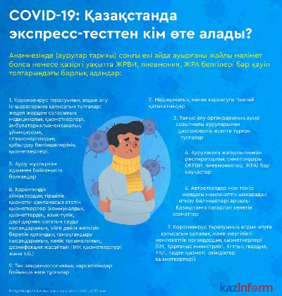 COVID-19: Қазақстанда экспресс-тесттен кім өте алады?