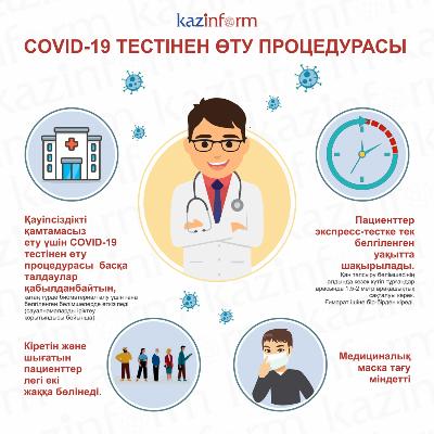 COVID-19 тестінен өту процедурасы