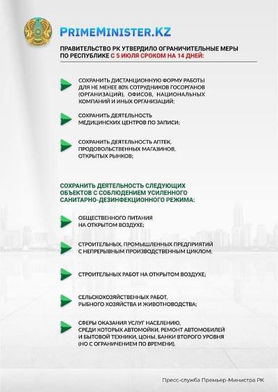 Правительство Казахстана утвердило новые ограничительные меры
