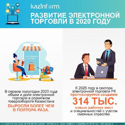 Развитие электронной торговли в Казахстане