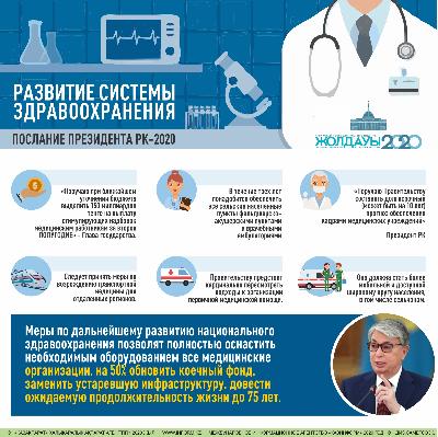 Послание Президента РК-2020. Развитие системы здравоохранения