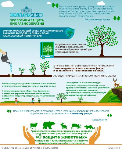 Послание Президента РК-2020. Экология и защита биоразнообразия