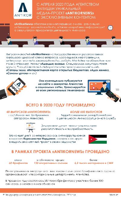 С апреля 2020 года Агентством запущен уникальный медиа-проект «AntikorNews» с эксклюзивным контентом