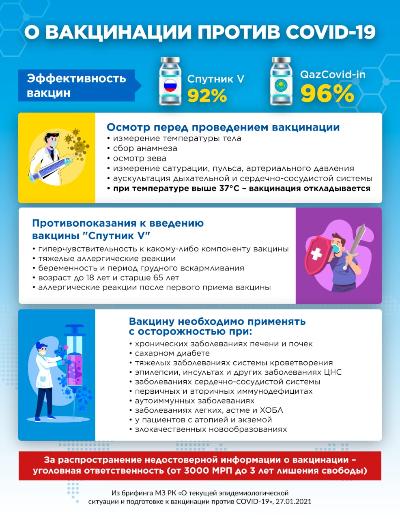 О вакцинации против COVID-19