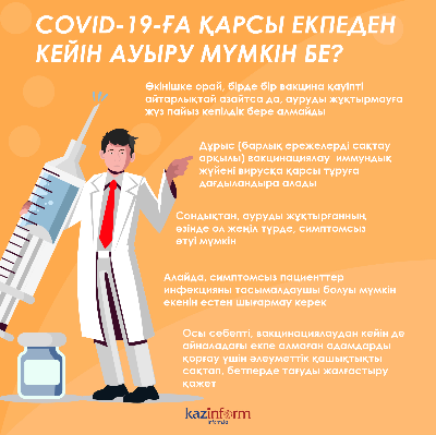 COVID-19-ға қарсы екпеден кейін ауыру мүмкін бе?