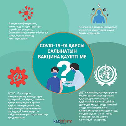 Covid-19-ға қарсы салынатын вакцина қауіпті ме?