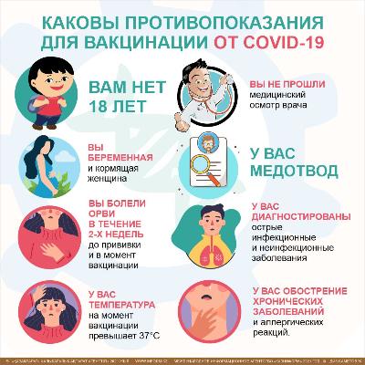 Каковы противопоказания для вакцинации от COVID-19?