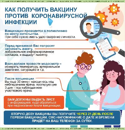 Как получить вакцину против  коронавирусной инфекции?