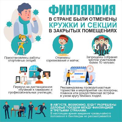 Ситуация с коронавирусом. Финляндия