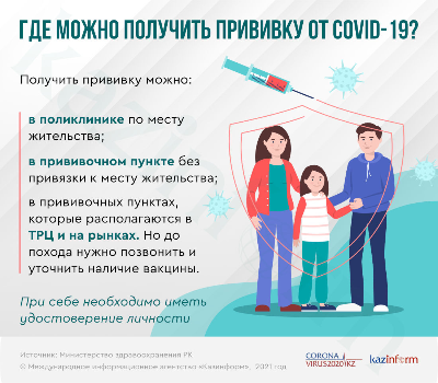 Где можно получить прививку от COVID-19?