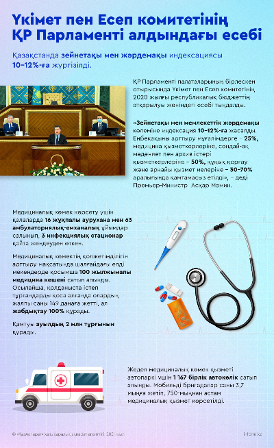 Үкімет пен Есеп комитетінің ҚР Парламенті алдындағы есебі. Инфографика 2