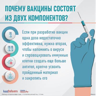 Почему вакцины состоят из двух компонентов?