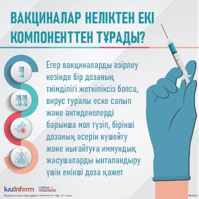 Вакциналар неліктен екі компоненттен тұрады?