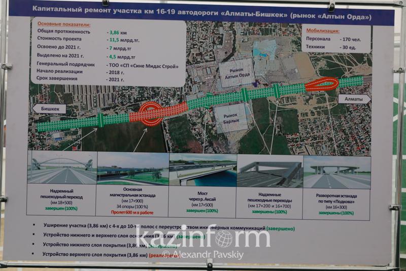 Алматинцы смогут проехать по развязке на «Алтын Орде» в ноябре