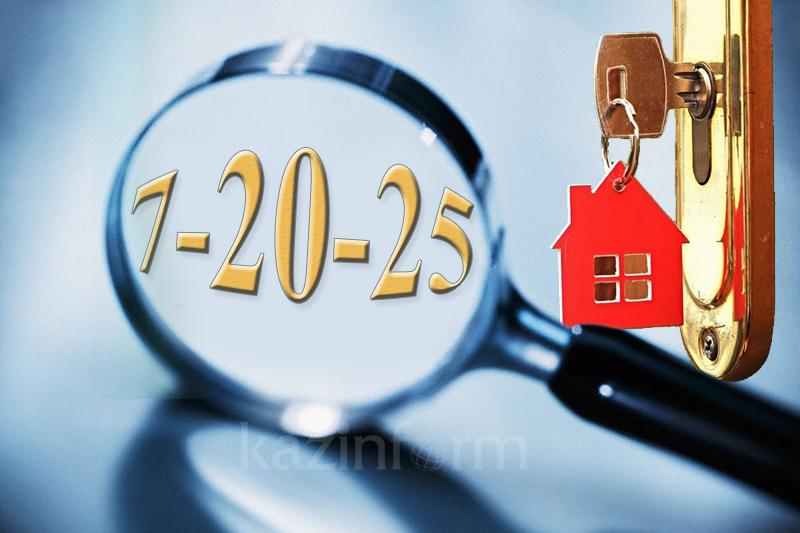 По программе «7-20-25» одобрено 9 322 заявок на предоставление займа