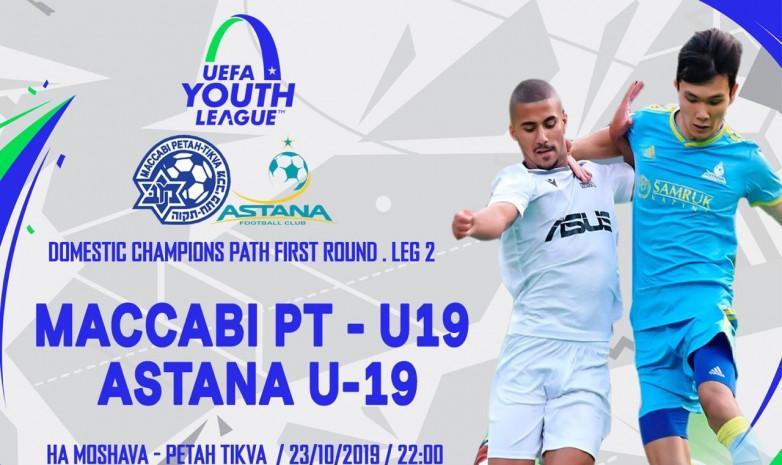 «Астана» вылетела из Юношеской лиги УЕФА