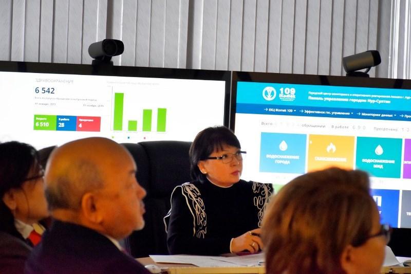 Время реагирования на обращения астанчан в «iKOMEK109» по вопросам здравоохранения значительно уменьшилось