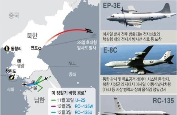 美国反潜机飞临半岛 海陆并举监视朝鲜