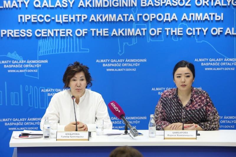 Около 30 спортивных и детских площадок построили в Алматы в 2019 году