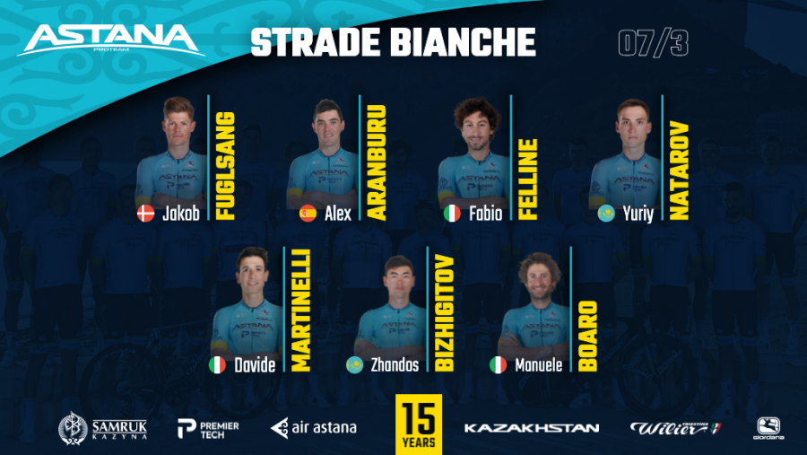 Strade Bianche 2020. Astana announces Team's roster